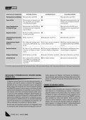 Régimen Laboral Especial de la MYPE - AELE - Page 2