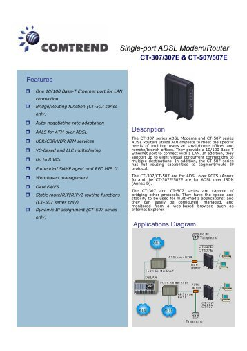 Single-port ADSL Modem/Router