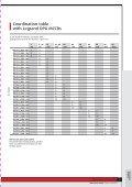 ZUCCHINI LMP 001-079_EN.indd - Legrand - Page 2