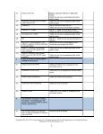 SIP Testing Checklist - XO Communications - Page 3