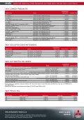Akční nabídka kompletních zimních kol Mitsubishi - M Motors CZ, s.r.o. - Page 2