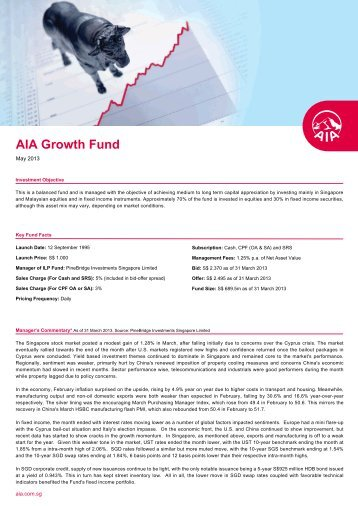 AIA Growth Fund - AIA Singapore