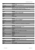 PV du conseil municipal du 30 mai 2011 (pdf - 888 Ko) - Mairie de ... - Page 5