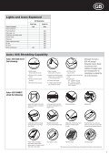 1436 Auto+60X Shredder Manual.indd - Net - Page 5