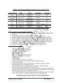Libros y Materiales Primaria - Page 4