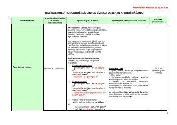 1 prasības kredīta nodrošinājumu un līzinga objektu ... - Swedbank