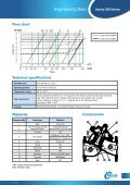 Series 500 Catalogue - Dorot Control Valves - Page 5