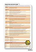 HC/ATEX - Sodeca - Seite 7