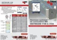 Districom 3100 - Triax