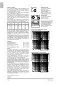 Datasheet 2003 Elektrothermische stelaandrijving (LH) M 30 x 1,5 - Page 2