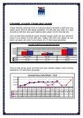 Pazar Değerlendirme -Eylül 2010[1] - Page 2