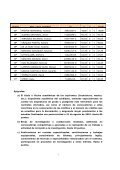 Valoraciones Provisionales de Solicitudes Admitidas - Instituto de ... - Page 3