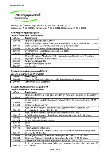 AVG Johannistal - Zertifikat EG Schleswig ... - Gollan Bau GmbH