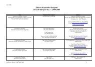 Elenco dei membri designati del CdS del QCS ob. 1 – 2000 ... - Dps