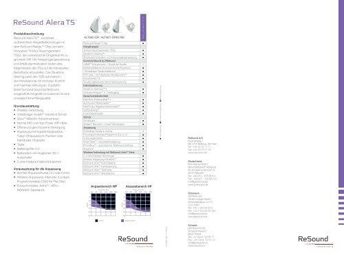 Datenblatt - ReSound