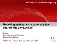 Modelling Market Risk in Extremely Low Interest Rate Environment