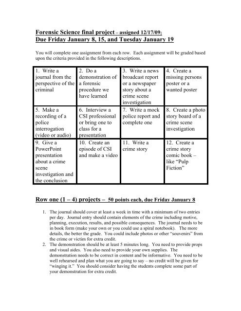 Forensic Science final project – assigned 12/17/09