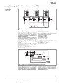 Automatyczne zawory równoważące ASV - Danfoss - Page 3