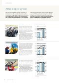 Atlas Copco 2008 – tough ending to a record year Annual Report ... - Page 4