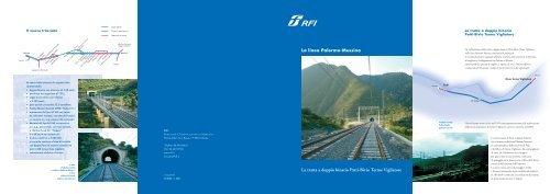 La tratta a doppio binario Patti-Bivio Terme Vigliatore - Trenitalia