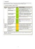 Enc L - University Hospital Southampton NHS Foundation Trust - Page 2