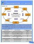 Buletin informativ POS DRU nr. 8 martie 2007 - Page 2