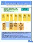 Buletin informativ POS DRU nr. 8 martie 2007 - Page 3