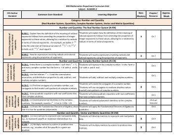 KHS Algebra 2- Enhanced Curriculum Map (CCSS) (in progress).pdf