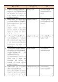 ปี 2007 - Mahidol University - Page 2