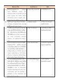 ปี 2007 - Mahidol University - Page 4