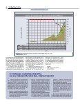 Subsidio a los combustibles: - Cedla - Page 6