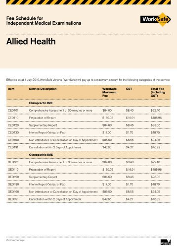 IME Allied Health Fee Schedule - Effective from ... - WorkSafe Victoria