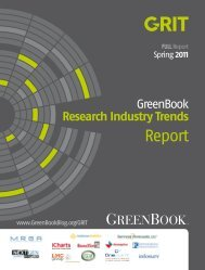 GreenBook® Research Industry Trends Report