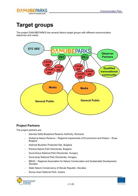 Communication Plan DANUBEPARKS Project (.pdf, 2113 KB)