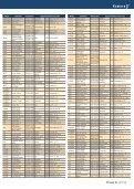 agrarium_2011_01.pdf - Page 7
