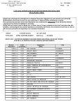 LISTE DES OPERATEURS EN SITUATION FINANCIERE ... - Page 3