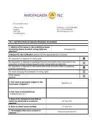 Notification of Major Interest in Shares Blackrock - Antofagasta plc