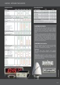 LANTIME Network Time Servers - Meinberg USA - Page 4