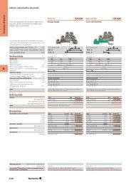 E.68 Technical data DLD 2.5 2.5 mm² Ordering data Accessories ...