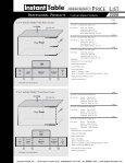 PRICE LIST - Airborne Visuals - Page 5