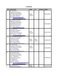 JHARKHAND - TNAU Agritech Portal