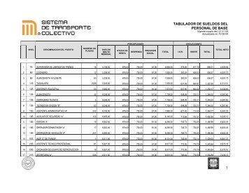 TABULADOR DE SUELDOS DEL PERSONAL DE BASE 1 - Metro