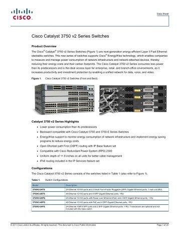 Cisco Catalyst 3750 v2 Series Switches