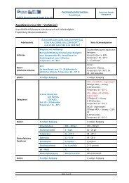 Empfehlungen zum Anodisieren von G.AL