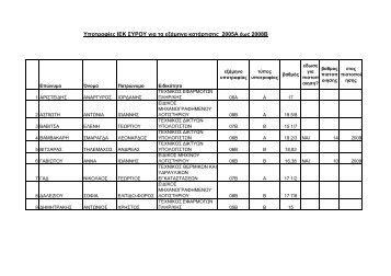 Υποτροφίες ΙΕΚ ΣΥΡΟΥ για τα εξάμηνα κατάρτισης 2005Α έως 2008Β
