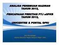 Unit Perundingan - Jabatan Akauntan Negara Malaysia