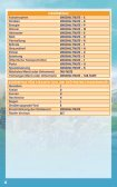 simcity-manuals - Page 4