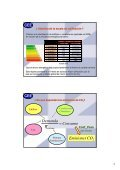 Certificación Energética Edificios en España - Atecyr - Page 5