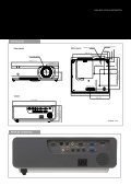 Proyector VPL-CW255 - Crambo - Page 3