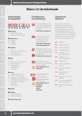 Katalog 2013/14 - TOP CENTRUM - Page 6